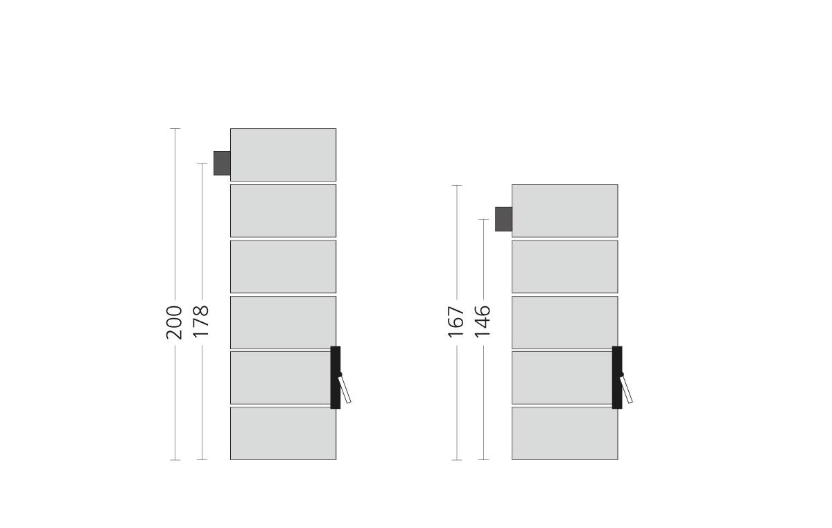 Grundofen rondo Modell A