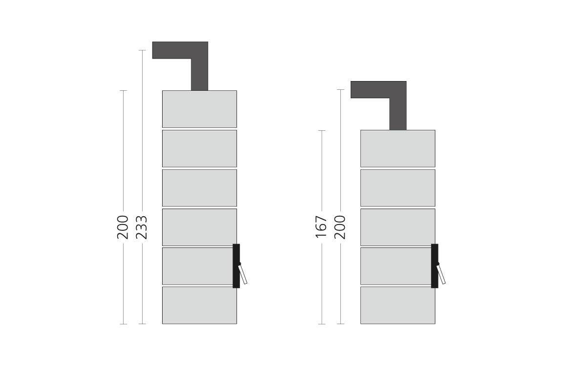 Grundofen rondo Modell B