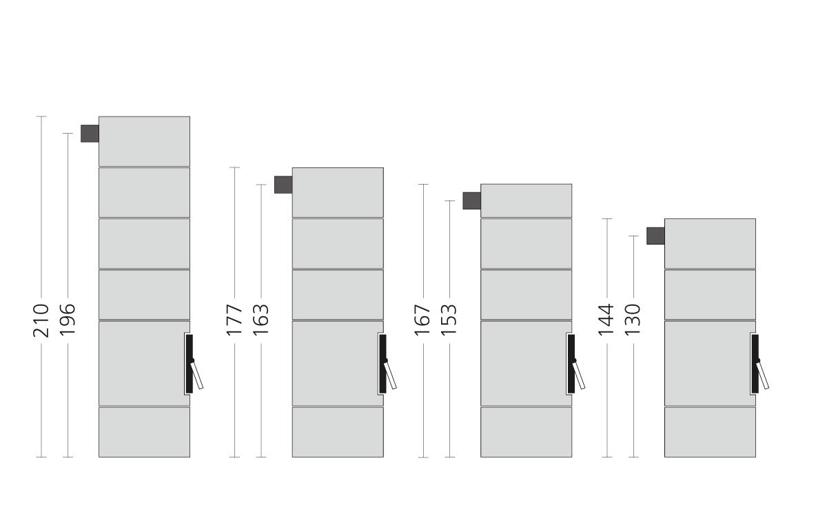 Speicherofen rondolino Rauchrohrabgang hinten (Modell A)
