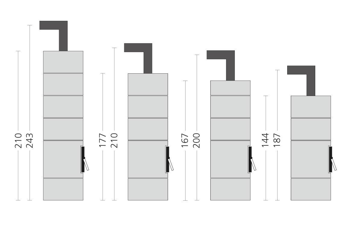 Speicherofen rondolino Rauchrohrabgang oben (Modell B)